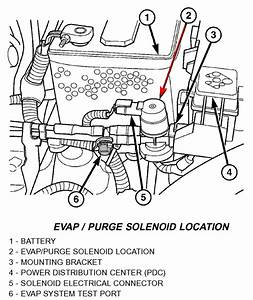 2003 Jeep Liberty Evap System Diagram