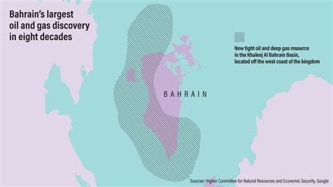 Bahrain says it has discovered 80 billion barrels of shale ...