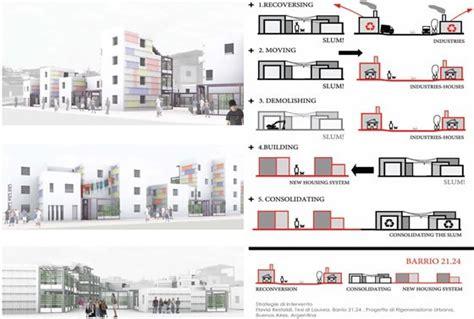 Architettura Sostenibile 2013