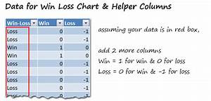 Win Loss Chart From A Series Of Win Loss Data Chandoo
