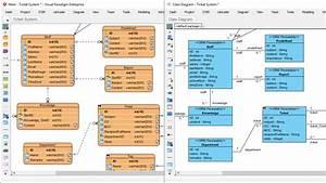 Entity Relationship Diagram  Erd  Tool For Data Modeling
