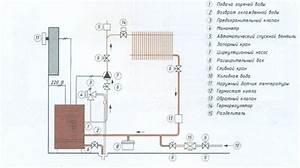 consommation moyenne annuelle chauffage gaz devis d With consommation moyenne gaz maison