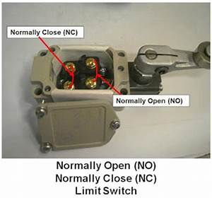 Normally Open and Normally Close from Input Equipments PLC