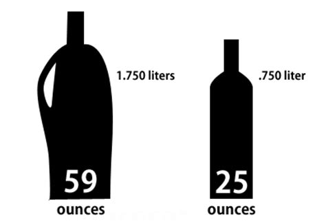 how many ounces in a 750ml how much is inside a cocktail