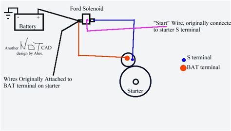 Adding Remote Starter Solenoid Your Chevy Way