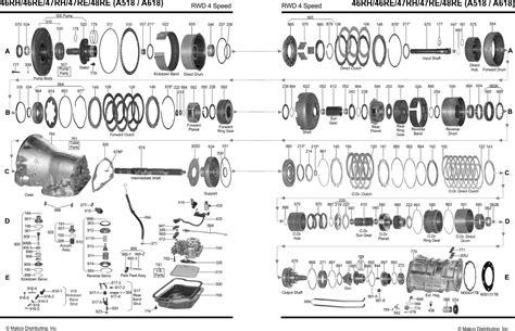 dodge rh transmission diagram circuit connection diagram