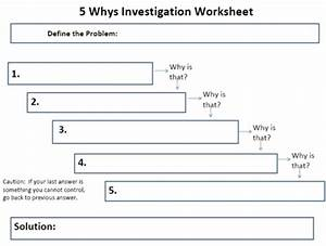 5 whys worksheet free worksheets library download and With 5 whys template free download