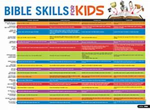 Bible Skills for Kids - LifeWay Christian Resources