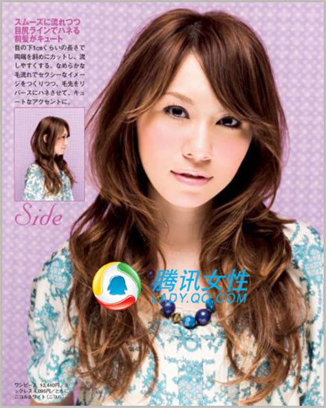 digital perm pictures  information