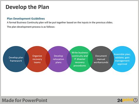 Presenting A Visual Business Continuity Plan