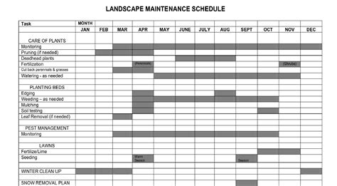 lawn maintenance schedule template garden maintenance spreadsheet garden ftempo