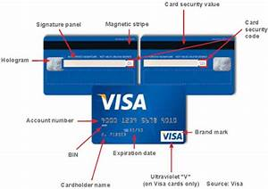 Visa Card Number : how to find any debit card issue number security number answered ~ A.2002-acura-tl-radio.info Haus und Dekorationen