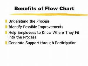 Benefits Of Flow Chart
