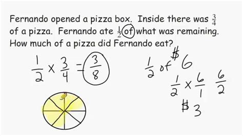 Fraction Multiplication  Word Problems Youtube