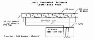 Long Loopstick Antenna