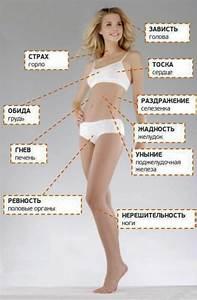 Чистка печени при циррозе