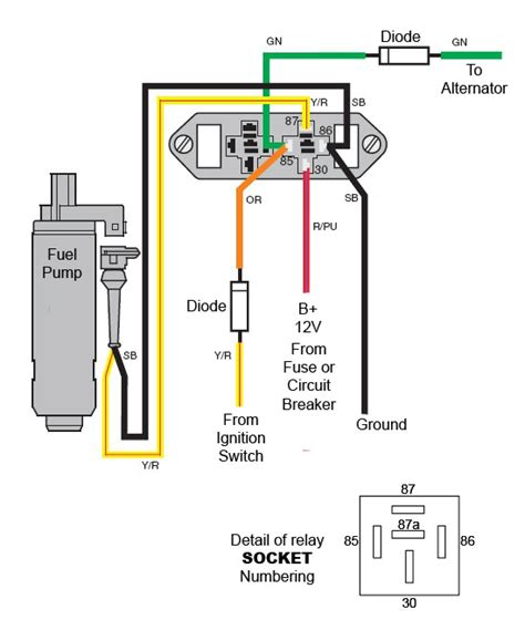 Volvo Penta Fuel Problems Page Iboats Boating