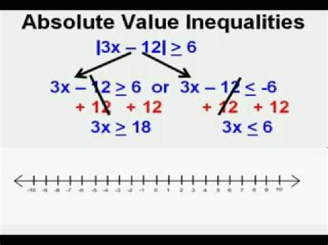 Solving Absolute Value Inequalities Youtube