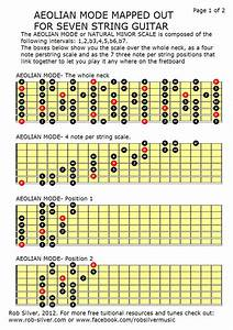 Rob Silver  The Aeolian Mode Mapped Out For 7 String Guitar