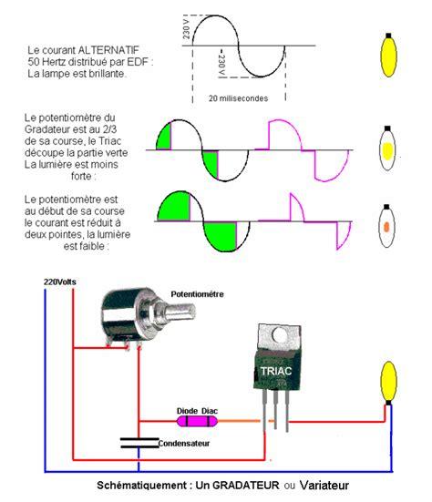le de bureau halog鈩e le a variateur de lumiere 28 images remplacer un interrupteur par un variateur de