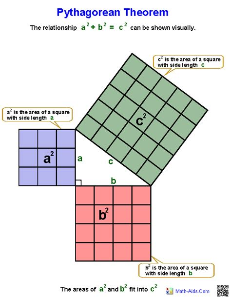 pythagorean theorem problems worksheet