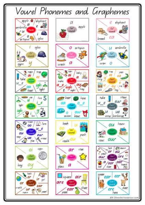 phonics chart ideas  pinterest phonics sounds