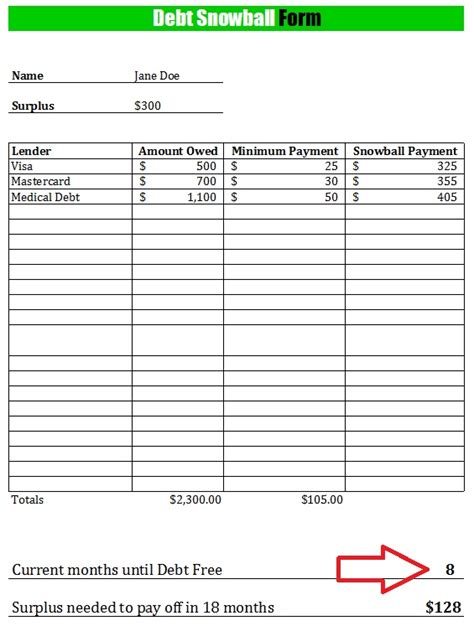 Free Debt Snowball Form (worksheet Comes With Instructional Video