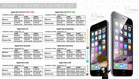 iphone prices in usa iphone iphone 6 plus price in usa