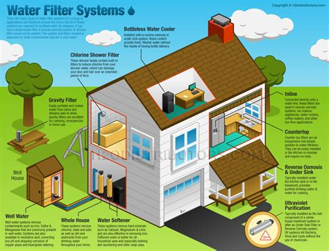 using your duct system as a whole house fan best whole house water filter system reviews