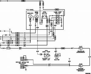 Power Takeoff Electrical System Overview And Diagrams
