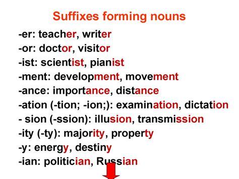 suffixes forming nouns презентация онлайн