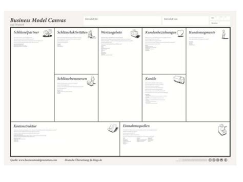 business model canvas poster powerpoint vorlage