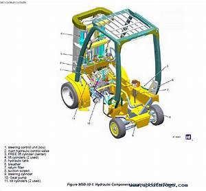 Yale Trucks D879 Glc  Gdc60vx  U0026 70vx Pdf Information