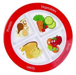 Healthy Plate Portion Sizes
