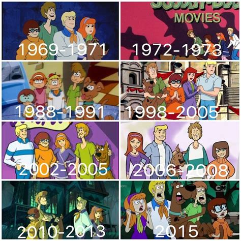 cartoon characters  evolved  time  life