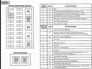 2007 Ford E 450 Fuse Panel Diagram  Ford  Wiring Diagrams
