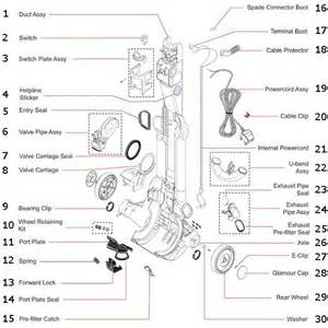 54 Best Dyson Dc25 Parts List And Diagram Images On Pinterest