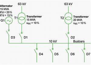 Medium Voltage Technical Design Guide 2017