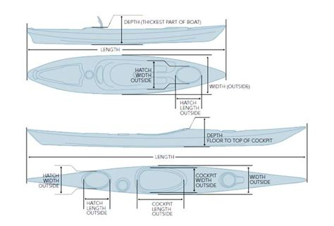 Boat Dimensions by About Boat Specs Wilderness Systems Kayaks Usa