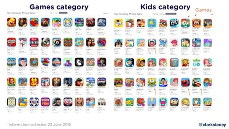 From Web To Mobile Monetizing Games For Kids