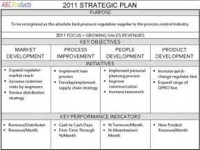 error  page business plan business plan