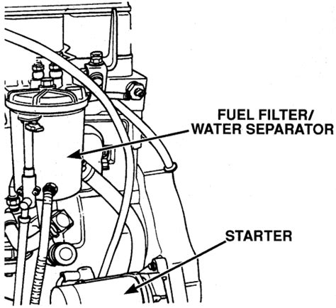 2003 Ram 1500 Fuel Filter by Repair Guides