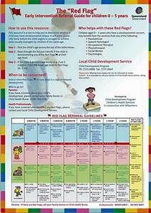 Women S Body Weight Chart Red Flag Referral Guidelines For 0 To 5 Yrs Child