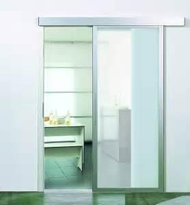 Glas Lang Nürnberg : schiebet ren aus glas f r k che lilashouse ~ Orissabook.com Haus und Dekorationen