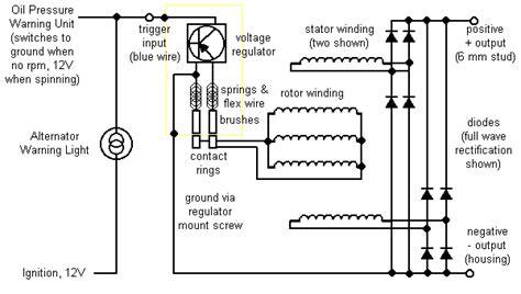 alternators charging system illustrations