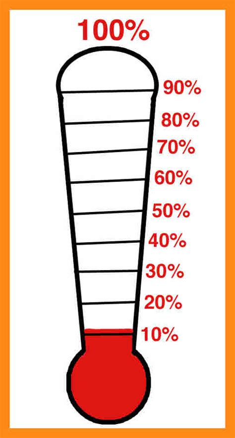 Fundraising Charts Templates by Fundraising Chart Template Fitfloptw Info