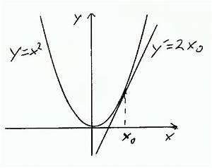 Steigung Einer Parabel Berechnen : mathematik und philosophie orientierung bei kant und dialektik bei hegel ~ Themetempest.com Abrechnung