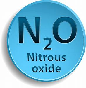 Nitrous Oxide, aka…Laughing Gas - Dentist in Brampton, ON ...
