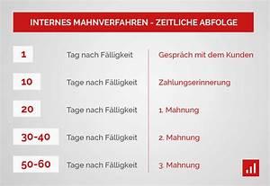 Bgb Verjährung Rechnung : 17 rechnung verj hrung elyseerepublique ~ Haus.voiturepedia.club Haus und Dekorationen