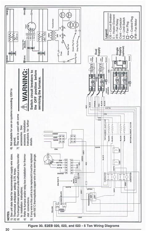Nordyne Eeb Wiring Diagram